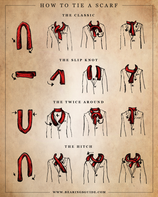 A Gentleman S Guide To Scarves Gentlemans Digest
